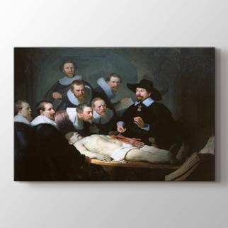 Dr Nicolaes Tulp'un Anatomi Dersi  görseli.